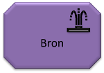 Bron.png